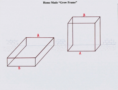 Plan of my grow frame. Sides A-B were left open and uncovered so it could be used either on the flat or against a wall